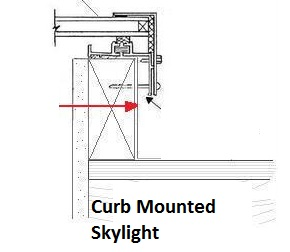 Diagram of curb-mounted skylight